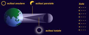 solari1